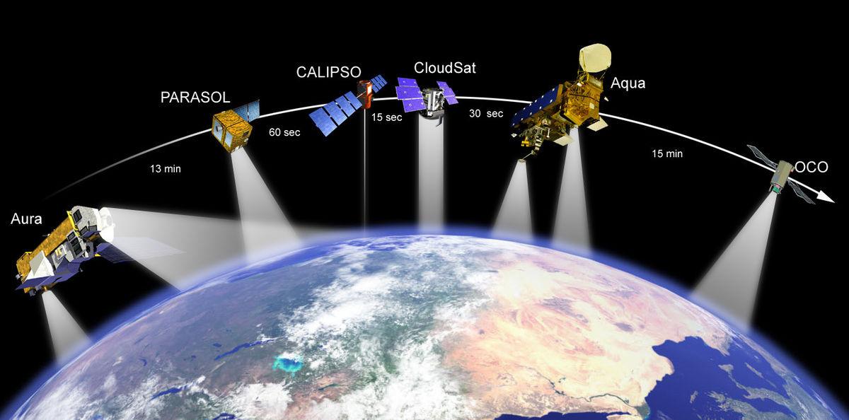 https://www.aldrimer.no/wp-content/uploads/2018/02/aro-Satellitt.jpg